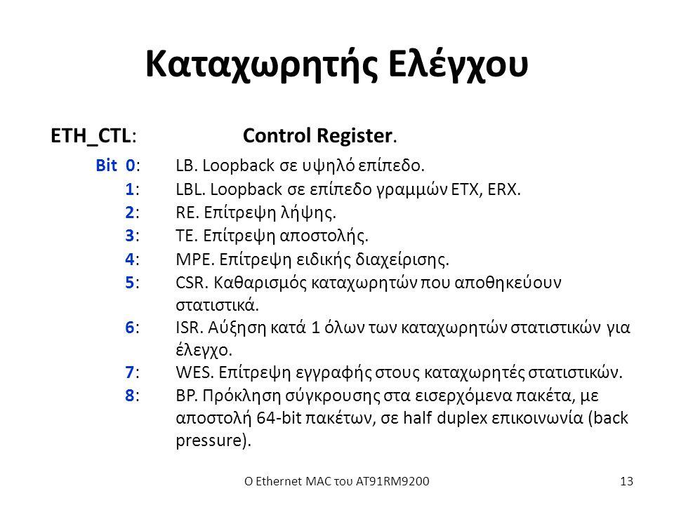 Καταχωρητής Ελέγχου ETH_CTL:Control Register. Bit 0:LB.