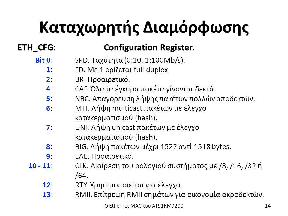 Καταχωρητής Διαμόρφωσης ETH_CFG:Configuration Register.