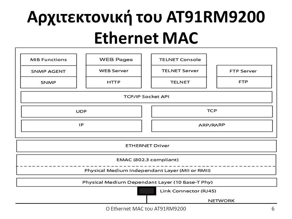 Αρχιτεκτονική του AT91RM9200 Ethernet MAC Ο Ethernet MAC του AT91RM92006