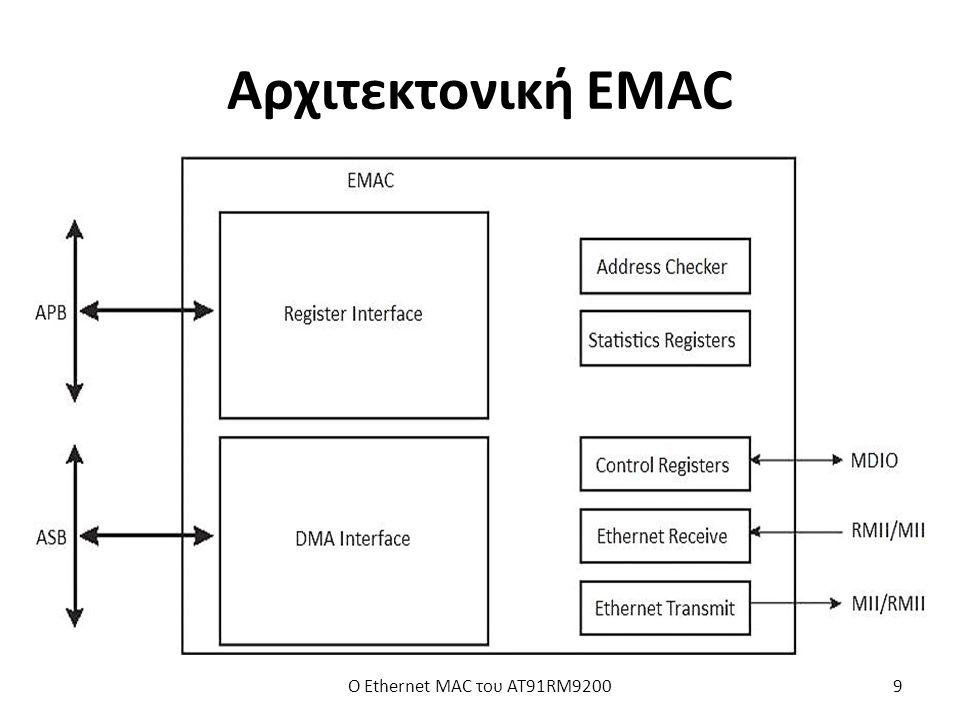 Πρώτο παράδειγμα (1 από 2)  Για την αποστολή ενός πακέτου του οποίου τα δεδομένα βρίσκονται στη θέση BUF_ADDR της εσωτερικής RAM, (δεδομένου ότι αυτή δεν έχει αντιστοιχηθεί στη θέση 0), οι παραπάνω καταχωρητές θα μπορούσαν να προγραμματιστούν (ARM mode), ως εξής: Ο Ethernet MAC του AT91RM920020