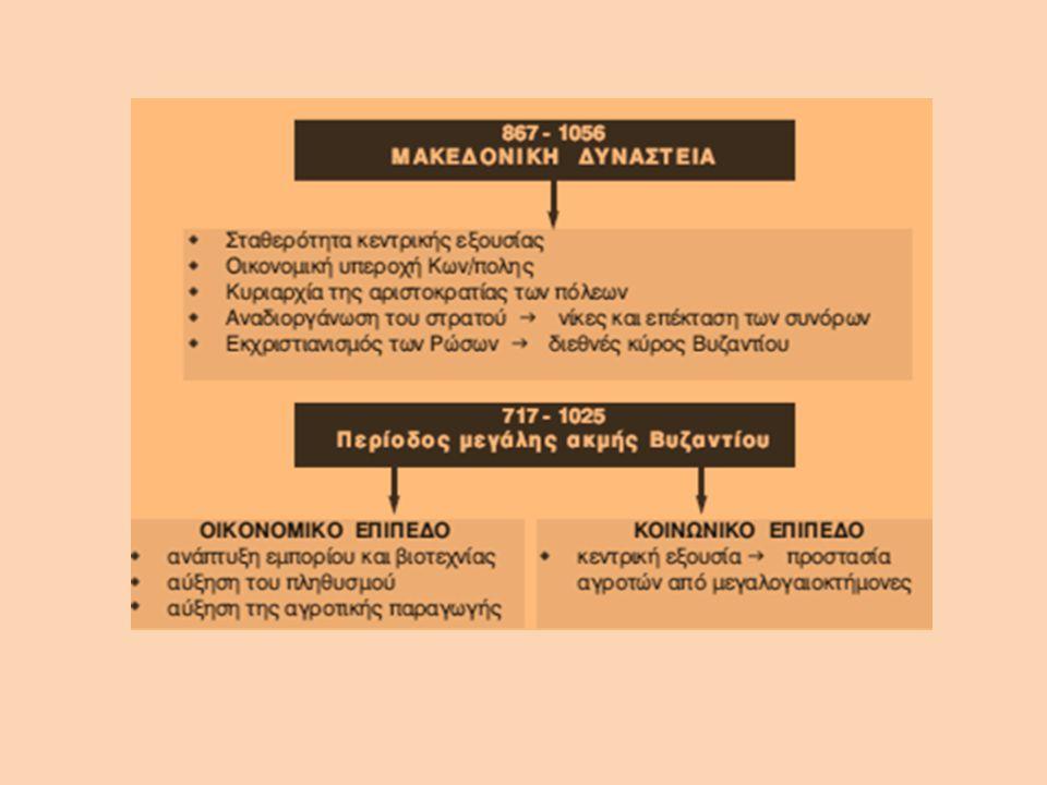 περιορίστηκε η χρήση της λατινικής γλώσσας ενισχύεται ο ελληνικός χαρακτήρας νέες υπηρεσίες σημαντικότερη: για την εξωτερική πολιτική του κράτους οργανώνεται η κεντρική διοίκηση α) θέματα β) στρατηγοί θεμάτων (μεγάλη δύναμη /επικίνδυνοι) γ) θεματικός στρατός (στρατιώτες – αγρότες ) οργανώνεται η περιφερειακή διοίκηση ΕΣΩΤΕΡΙΚΗ ΠΟΛΙΤΙΚΗ