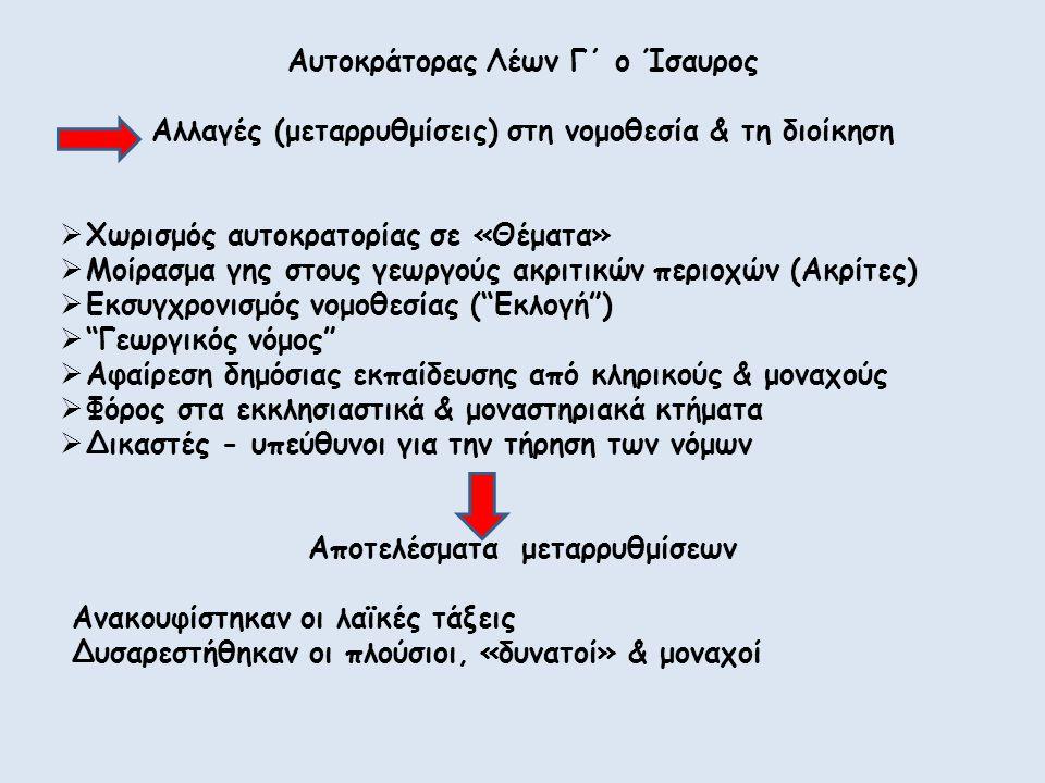 Αυτοκράτορας Λέων Γ΄ ο Ίσαυρος Αλλαγές (μεταρρυθμίσεις) στη νομοθεσία & τη διοίκηση  Χωρισμός αυτοκρατορίας σε «Θέματα»  Μοίρασμα γης στους γεωργούς ακριτικών περιοχών (Ακρίτες)  Εκσυγχρονισμός νομοθεσίας ( Εκλογή )  Γεωργικός νόμος  Αφαίρεση δημόσιας εκπαίδευσης από κληρικούς & μοναχούς  Φόρος στα εκκλησιαστικά & μοναστηριακά κτήματα  Δικαστές - υπεύθυνοι για την τήρηση των νόμων Αποτελέσματα μεταρρυθμίσεων Ανακουφίστηκαν οι λαϊκές τάξεις Δυσαρεστήθηκαν οι πλούσιοι, «δυνατοί» & μοναχοί