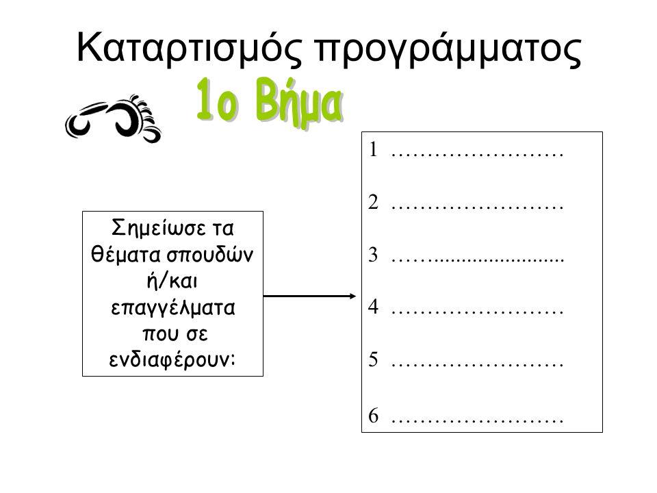 Καταρτισμός προγράμματος Σημείωσε τα θέματα σπουδών ή/και επαγγέλματα που σε ενδιαφέρουν: 1 …………………… 2 …………………… 3 ……........................