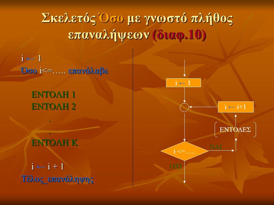 Σκελετός Όσο με γνωστό πλήθος επαναλήψεων (διαφ.10) i 1 i ← 1 Όσο i<=….. επανάλαβε ΕΝΤΟΛΗ 1 ΕΝΤΟΛΗ 2.. ΕΝΤΟΛΗ Κ i i + 1 i ← i + 1Τέλος_επανάληψης i <=