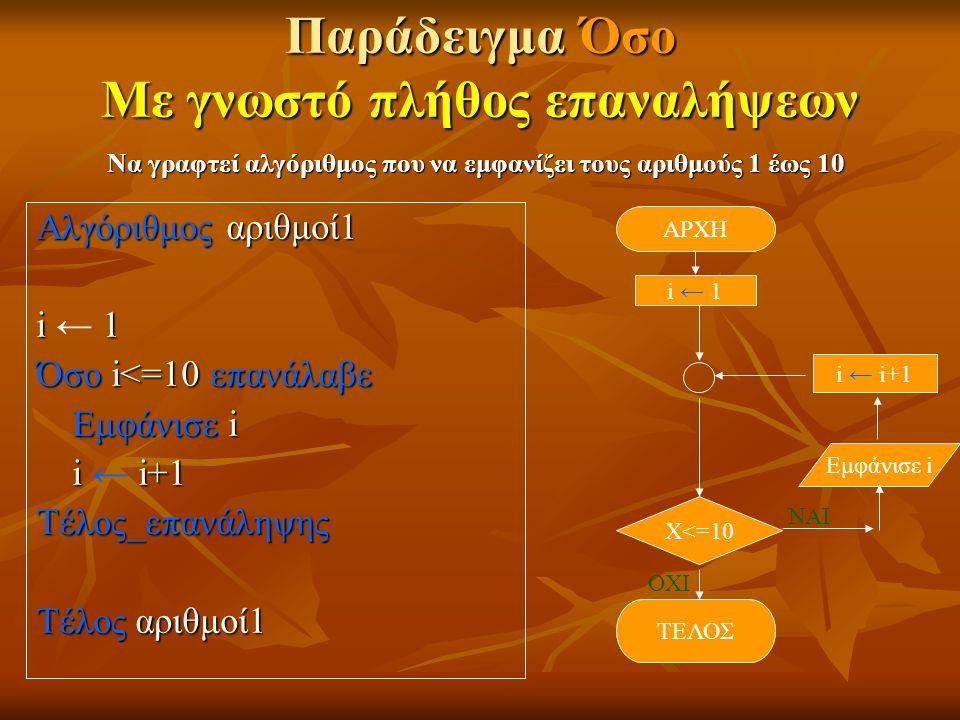 Παράδειγμα Όσο Με γνωστό πλήθος επαναλήψεων Αλγόριθμος αριθμοί1 i 1 i ← 1 Όσο i<=10 επανάλαβε Εμφάνισε i i i+1 i ← i+1Τέλος_επανάληψης Τέλος αριθμοί1