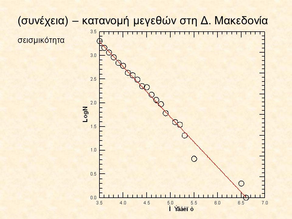 (συνέχεια) – κατανομή μεγεθών στη Δ. Μακεδονία σεισμικότητα