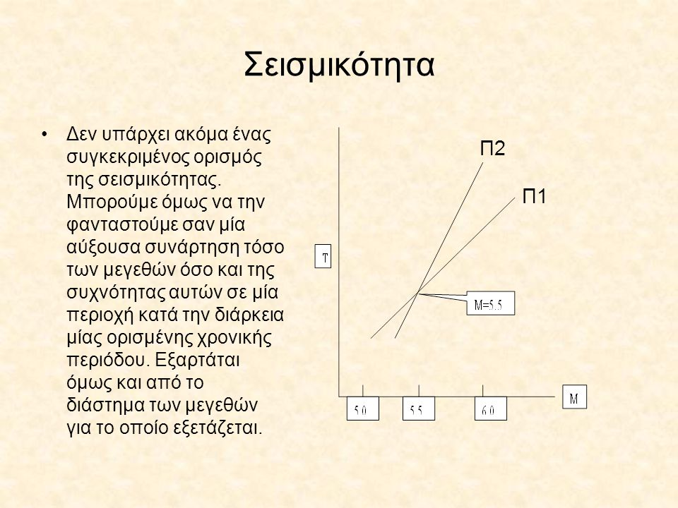 3 η ασυμπτωτική κατανομή Αν στη εξίσωση της 3 ης ασυμπτωτικής κατανομής αντικαταστήσουμε την μεταβλητή χ με το Μ j τότε η κατανομή των ακραίων τιμών δίνεται από τη σχέση: όπου G(M j ) είναι η πιθανότητα ένα μέγεθος Μ j να έχει ακραία τιμή ω, όπου ω είναι (όπως προαναφέραμε) το ανώτατο όριο μεγέθους.