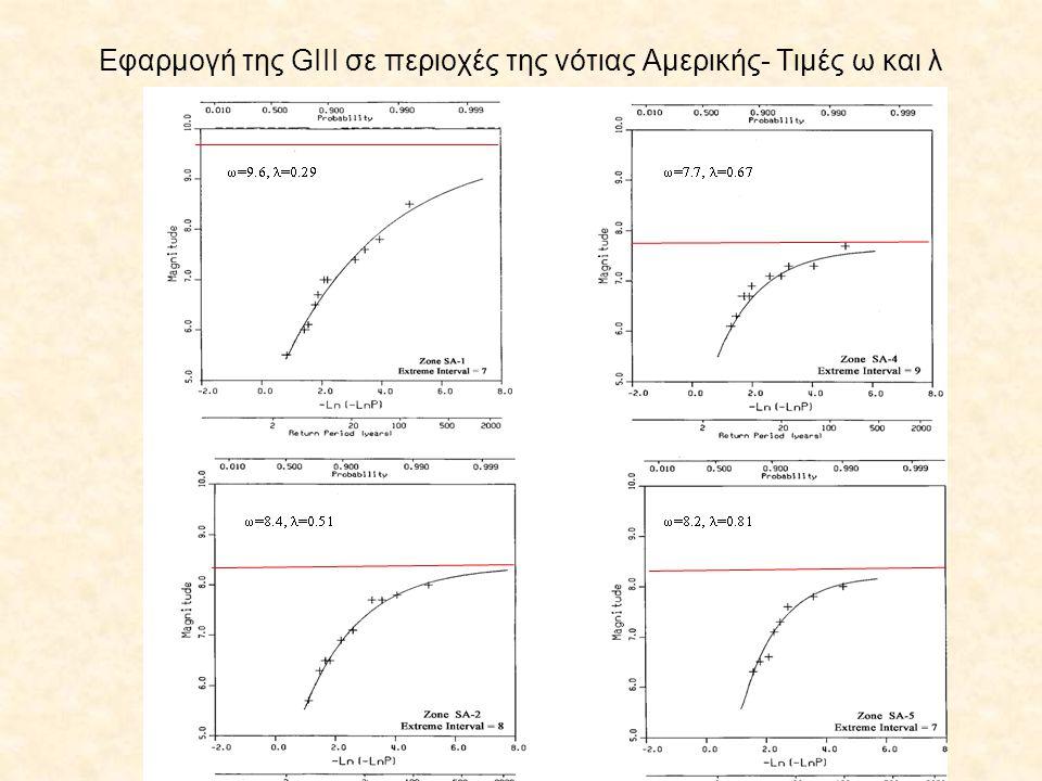 Εφαρμογή της GIII σε περιοχές της νότιας Αμερικής- Τιμές ω και λ