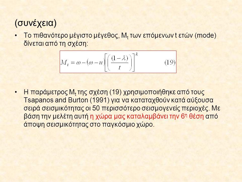 (συνέχεια) Το πιθανότερο μέγιστο μέγεθος, Μ t των επόμενων t ετών (mode) δίνεται από τη σχέση: Η παράμετρος Μ t της σχέση (19) χρησιμοποιήθηκε από τους Tsapanos and Burton (1991) για να καταταχθούν κατά αύξουσα σειρά σεισμικότητας οι 50 περισσότερο σεισμογενείς περιοχές.