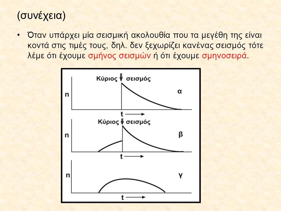 (συνέχεια) Όταν υπάρχει μία σεισμική ακολουθία που τα μεγέθη της είναι κοντά στις τιμές τους, δηλ. δεν ξεχωρίζει κανένας σεισμός τότε λέμε ότι έχουμε