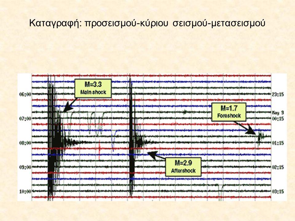Καταγραφή: προσεισμού-κύριου σεισμού-μετασεισμού