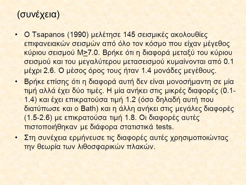 (συνέχεια) Ο Tsapanos (1990) μελέτησε 145 σεισμικές ακολουθίες επιφανειακών σεισμών από όλο τον κόσμο που είχαν μέγεθος κύριου σεισμού Μ>7.0. Βρήκε ότ