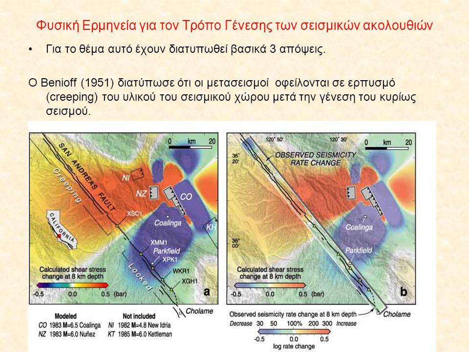 Φυσική Ερμηνεία για τον Τρόπο Γένεσης των σεισμικών ακολουθιών Για το θέμα αυτό έχουν διατυπωθεί βασικά 3 απόψεις. Ο Benioff (1951) διατύπωσε ότι οι μ