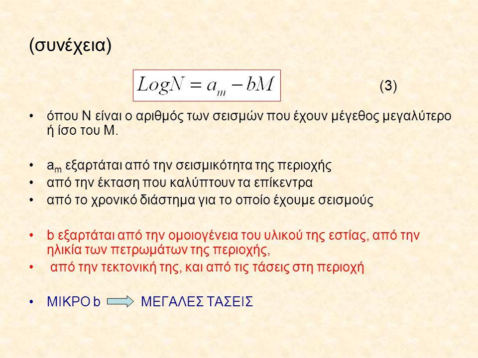 (συνέχεια) ΣΥΝΗΘΩΣ Η ΠΑΡΑΜΕΤΡΟΣ a m ΑΝΑΓΕΤΑΙ ΣΕ 1 ΕΤΟΣ ΑΠΌ ΤΗ ΣΧΕΣΗ a=a m –Logm (4) όπου m ο χρόνος σε έτη Έτσι η προηγούμενη σχέση γίνεται: LogN=a-bM (5) όταν υπολογιστούν το a και το b υπολογίζονται εύκολα τα άλλα μέτρα σεισμικότητας π.χ.