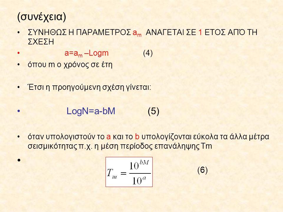 (συνέχεια) Η σχέση (2) μπορεί να γραφεί και σε λογαριθμική μορφή: που είναι της ίδιας μορφής με την σχέση των Gutenberg and Richter.