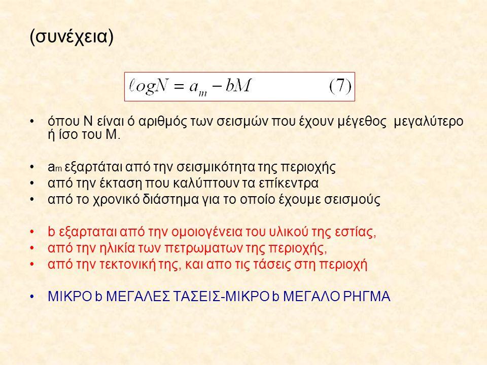 (συνέχεια) όπου Ν είναι ό αριθμός των σεισμών που έχουν μέγεθος μεγαλύτερο ή ίσο του Μ.