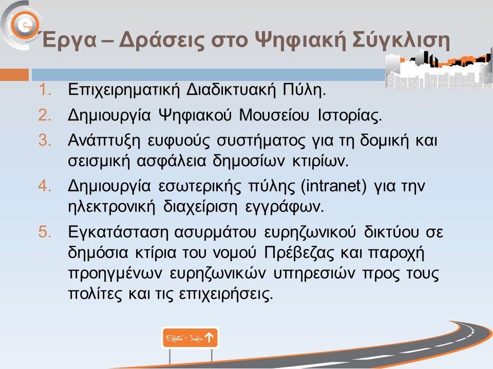 Έργα – Δράσεις στο Ψηφιακή Σύγκλιση 1.Επιχειρηματική Διαδικτυακή Πύλη.