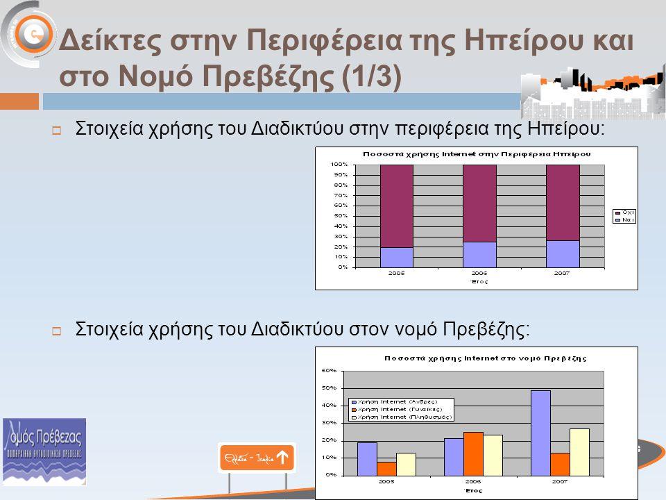 Δείκτες στην Περιφέρεια της Ηπείρου και στο Νομό Πρεβέζης (1/3)  Στοιχεία χρήσης του Διαδικτύου στην περιφέρεια της Ηπείρου:  Στοιχεία χρήσης του Διαδικτύου στον νομό Πρεβέζης: