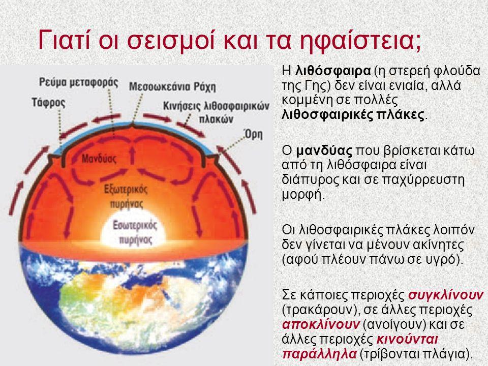 Γιατί οι σεισμοί και τα ηφαίστεια; Η λιθόσφαιρα (η στερεή φλούδα της Γης) δεν είναι ενιαία, αλλά κομμένη σε πολλές λιθοσφαιρικές πλάκες. Ο μανδύας που