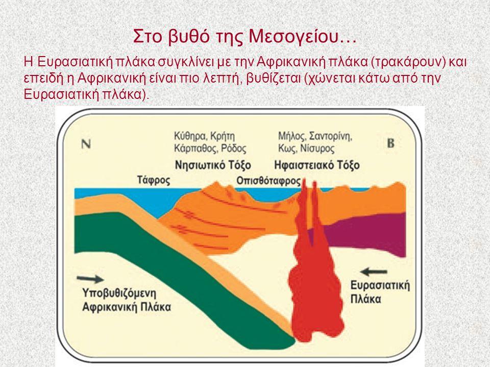 Στο βυθό της Μεσογείου… Η Ευρασιατική πλάκα συγκλίνει με την Αφρικανική πλάκα (τρακάρουν) και επειδή η Αφρικανική είναι πιο λεπτή, βυθίζεται (χώνεται κάτω από την Ευρασιατική πλάκα).
