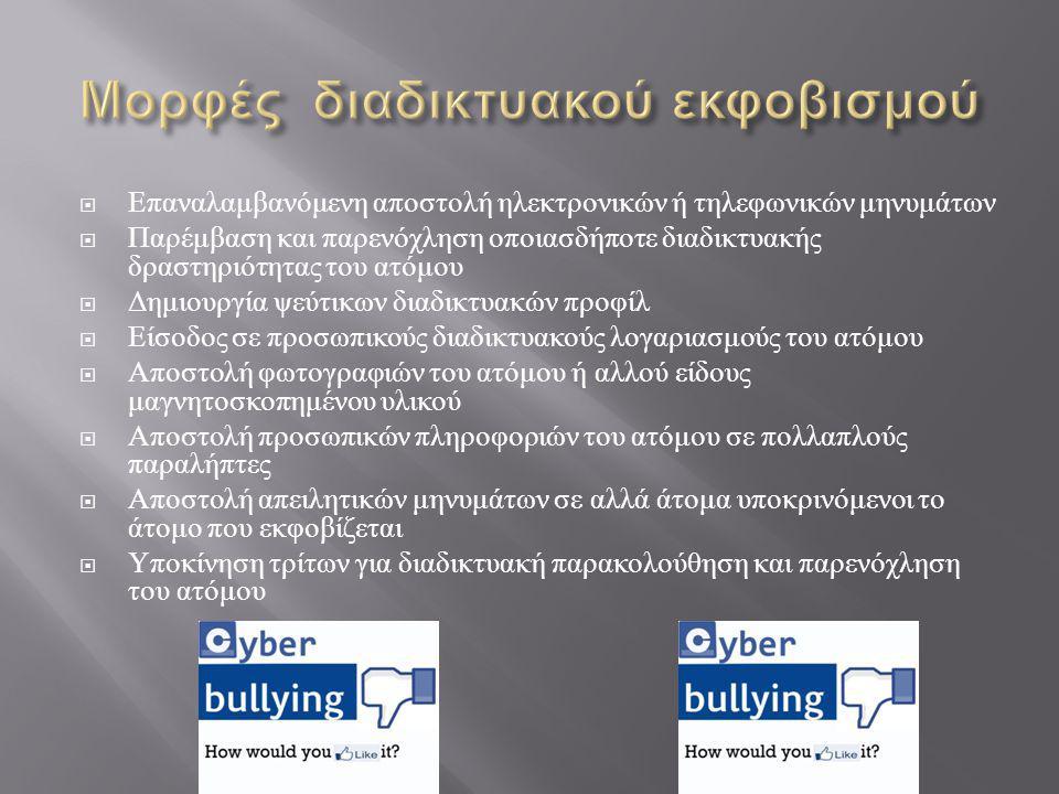  Αγνόηση ενοχλητικών μηνυμάτων, σε περίπτωση ωστόσο απειλών συνιστάται αναφορά των μηνυμάτων και λήψη προληπτικών μέτρων.