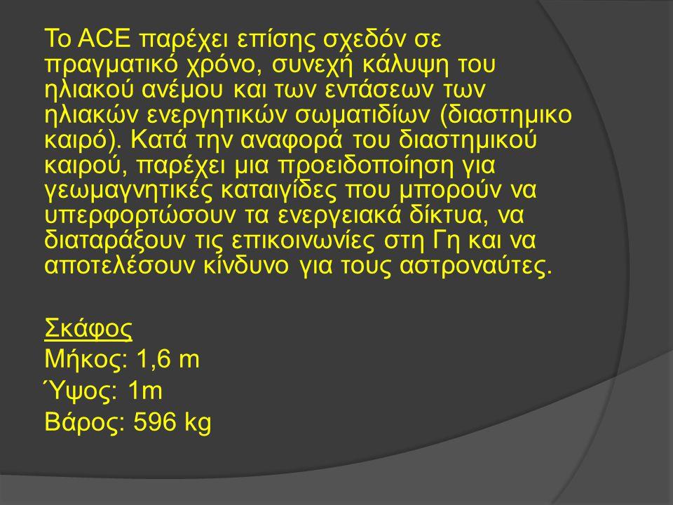 Το ACE παρέχει επίσης σχεδόν σε πραγματικό χρόνο, συνεχή κάλυψη του ηλιακού ανέμου και των εντάσεων των ηλιακών ενεργητικών σωματιδίων (διαστημικο καιρό).