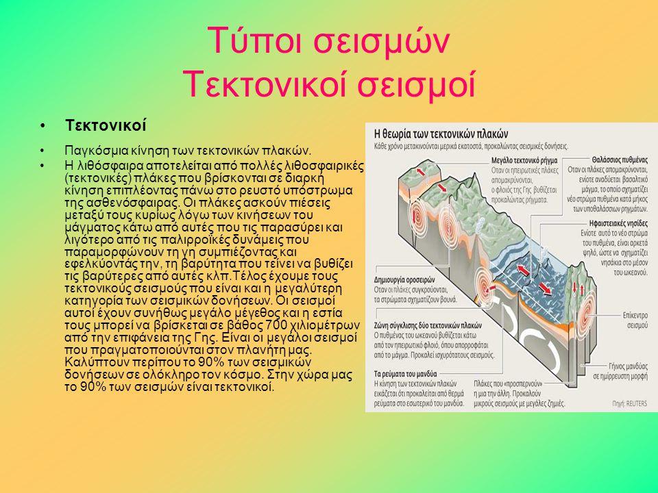Τύποι σεισμών Τεκτονικοί σεισμοί Τεκτονικοί Παγκόσμια κίνηση των τεκτονικών πλακών. Η λιθόσφαιρα αποτελείται από πολλές λιθοσφαιρικές (τεκτονικές) πλά