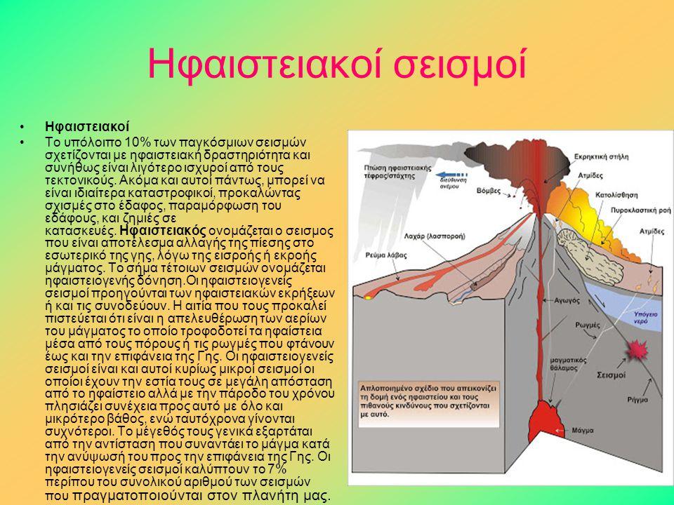 Ηφαιστειακοί σεισμοί Ηφαιστειακοί Το υπόλοιπο 10% των παγκόσμιων σεισμών σχετίζονται με ηφαιστειακή δραστηριότητα και συνήθως είναι λιγότερο ισχυροί α