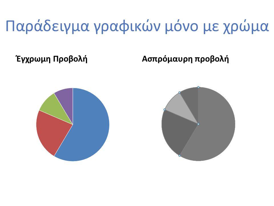 Παράδειγμα γραφικών μόνο με χρώμα Έγχρωμη ΠροβολήΑσπρόμαυρη προβολή