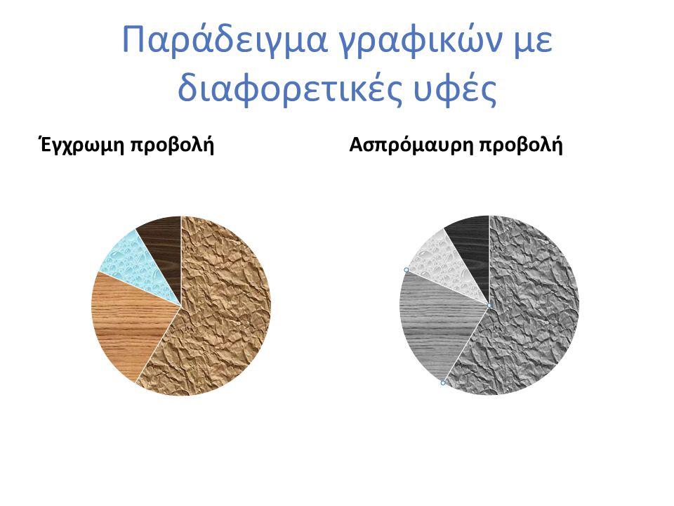 Παράδειγμα γραφικών με διαφορετικές υφές Έγχρωμη προβολήΑσπρόμαυρη προβολή