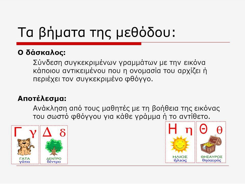 Τα βήματα της μεθόδου: Ο δάσκαλος: Σύνδεση συγκεκριμένων γραμμάτων με την εικόνα κάποιου αντικειμένου που η ονομασία του αρχίζει ή περιέχει τον συγκεκ
