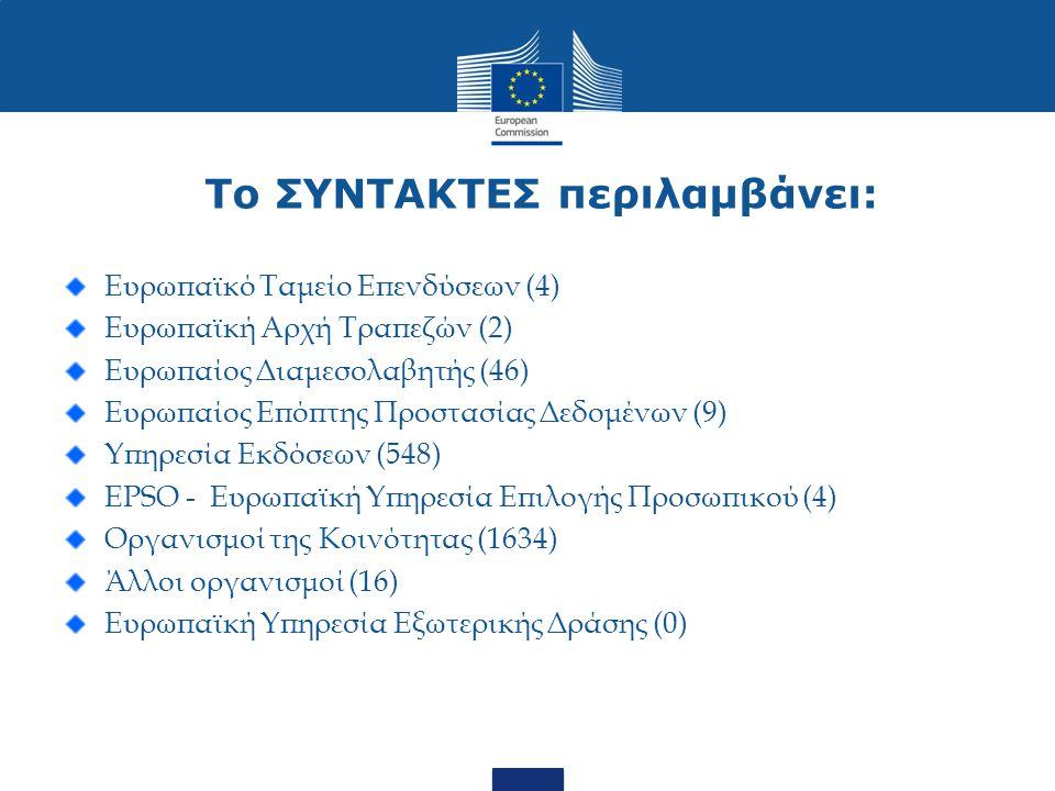 Το ΣΥΝΤΑΚΤΕΣ περιλαμβάνει: Ευρωπαϊκό Ταμείο Επενδύσεων (4) Ευρωπαϊκή Αρχή Τραπεζών (2) Ευρωπαίος Διαμεσολαβητής (46) Ευρωπαίος Επόπτης Προστασίας Δεδομένων (9) Υπηρεσία Εκδόσεων (548) EPSO - Ευρωπαϊκή Υπηρεσία Επιλογής Προσωπικού (4) Οργανισμοί της Κοινότητας (1634) Άλλοι οργανισμοί (16) Ευρωπαϊκή Υπηρεσία Εξωτερικής Δράσης (0)