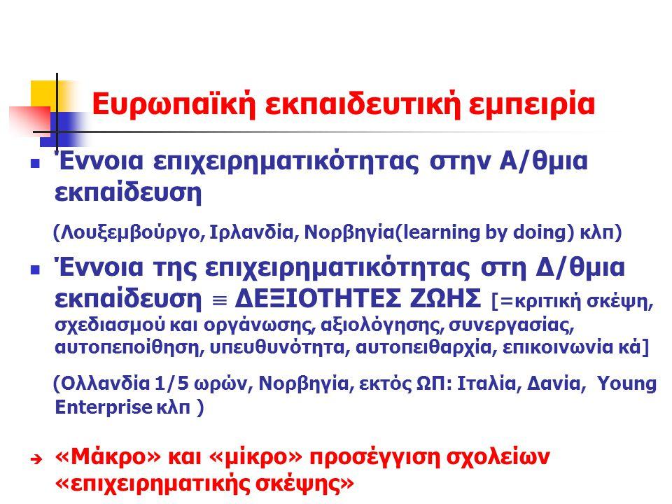 Ευρωπαϊκή εκπαιδευτική εμπειρία Έννοια επιχειρηματικότητας στην Α/θμια εκπαίδευση (Λουξεμβούργο, Ιρλανδία, Νορβηγία(learning by doing) κλπ) Έννοια της επιχειρηματικότητας στη Δ/θμια εκπαίδευση  ΔΕΞΙΟΤΗΤΕΣ ΖΩΗΣ [=κριτική σκέψη, σχεδιασμού και οργάνωσης, αξιολόγησης, συνεργασίας, αυτοπεποίθηση, υπευθυνότητα, αυτοπειθαρχία, επικοινωνία κά] (Ολλανδία 1/5 ωρών, Νορβηγία, εκτός ΩΠ: Ιταλία, Δανία, Young Enterprise κλπ )  «Μάκρο» και «μίκρο» προσέγγιση σχολείων «επιχειρηματικής σκέψης»