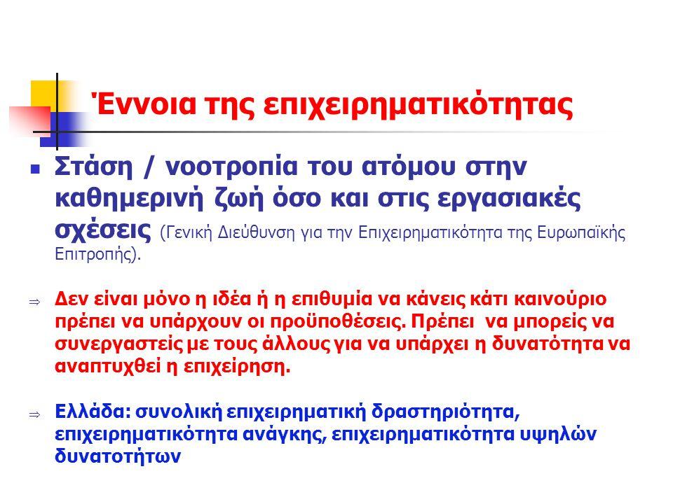 Έννοια της επιχειρηματικότητας Στάση / νοοτροπία του ατόμου στην καθημερινή ζωή όσο και στις εργασιακές σχέσεις (Γενική Διεύθυνση για την Επιχειρηματικότητα της Ευρωπαϊκής Επιτροπής).