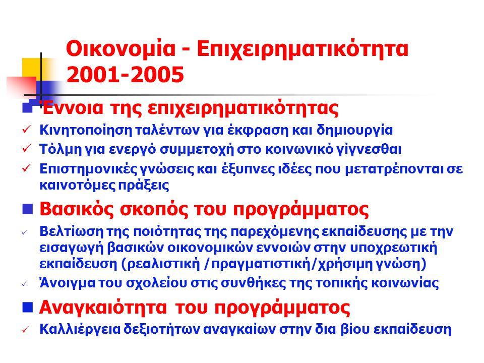 Οικονομία - Επιχειρηματικότητα 2001-2005 Έννοια της επιχειρηματικότητας Κινητοποίηση ταλέντων για έκφραση και δημιουργία Τόλμη για ενεργό συμμετοχή στο κοινωνικό γίγνεσθαι Επιστημονικές γνώσεις και έξυπνες ιδέες που μετατρέπονται σε καινοτόμες πράξεις Βασικός σκοπός του προγράμματος Βελτίωση της ποιότητας της παρεχόμενης εκπαίδευσης με την εισαγωγή βασικών οικονομικών εννοιών στην υποχρεωτική εκπαίδευση (ρεαλιστική /πραγματιστική/χρήσιμη γνώση) Άνοιγμα του σχολείου στις συνθήκες της τοπικής κοινωνίας Αναγκαιότητα του προγράμματος Καλλιέργεια δεξιοτήτων αναγκαίων στην δια βίου εκπαίδευση