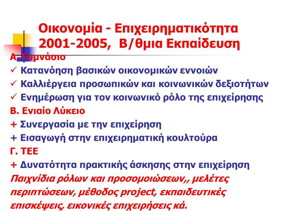 Οικονομία - Επιχειρηματικότητα 2001-2005, B/θμια Εκπαίδευση Α. Γυμνάσιο Κατανόηση βασικών οικονομικών εννοιών Καλλιέργεια προσωπικών και κοινωνικών δε