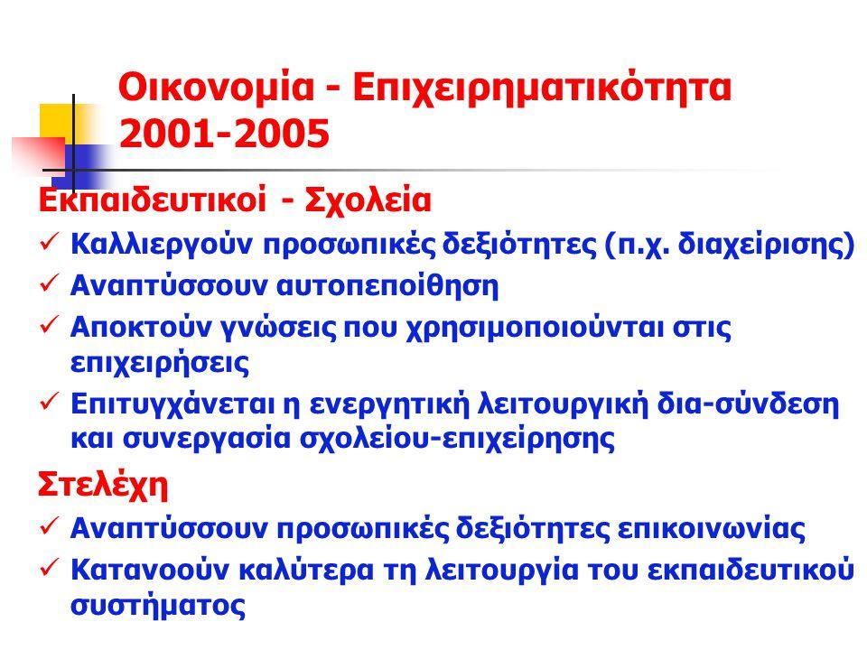 Οικονομία - Επιχειρηματικότητα 2001-2005 Εκπαιδευτικοί - Σχολεία Καλλιεργούν προσωπικές δεξιότητες (π.χ. διαχείρισης) Αναπτύσσουν αυτοπεποίθηση Αποκτο