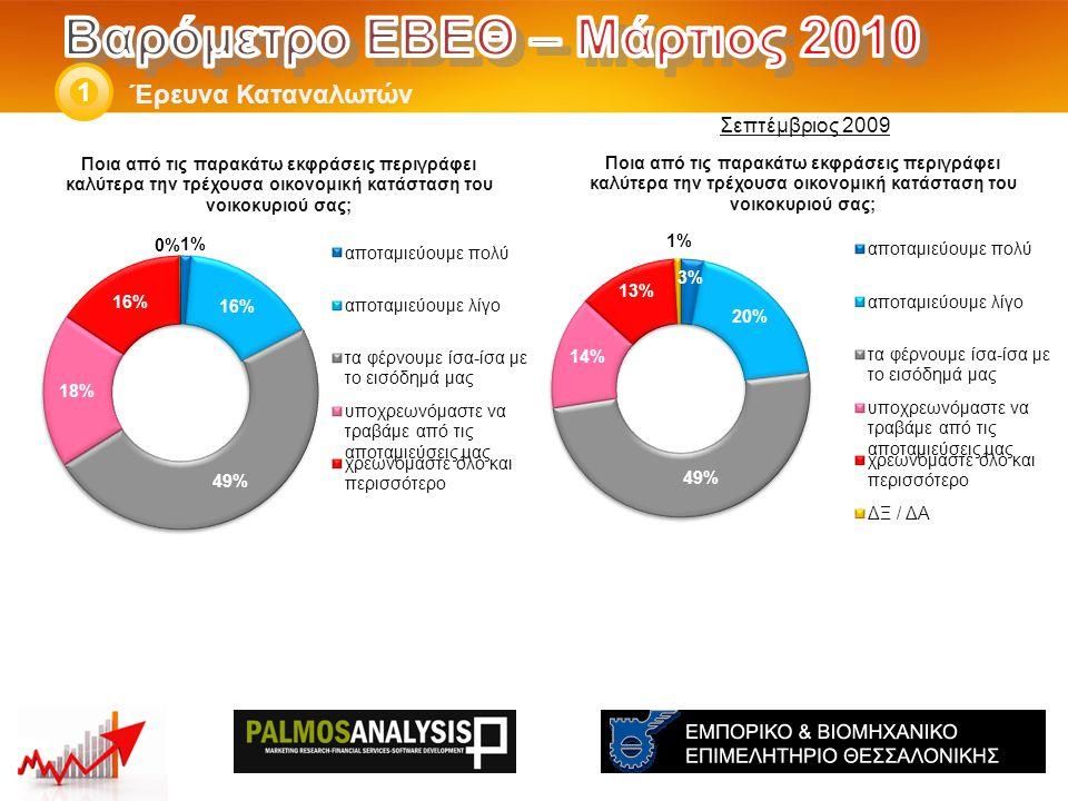 Έρευνα Καταναλωτών 1 Σεπτέμβριος 2009