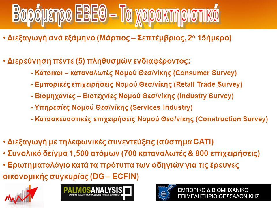 Διεξαγωγή ανά εξάμηνο (Μάρτιος – Σεπτέμβριος, 2 ο 15ήμερο) Διερεύνηση πέντε (5) πληθυσμών ενδιαφέροντος: - Κάτοικοι – καταναλωτές Νομού Θεσ/νίκης (Consumer Survey) - Εμπορικές επιχειρήσεις Νομού Θεσ/νίκης (Retail Trade Survey) - Βιομηχανίες – Βιοτεχνίες Νομού Θεσ/νίκης (Industry Survey) - Υπηρεσίες Νομού Θεσ/νίκης (Services Industry) - Κατασκευαστικές επιχειρήσεις Νομού Θεσ/νίκης (Construction Survey) Διεξαγωγή με τηλεφωνικές συνεντεύξεις (σύστημα CATI) Συνολικό δείγμα 1,500 ατόμων (700 καταναλωτές & 800 επιχειρήσεις) Ερωτηματολόγιο κατά τα πρότυπα των οδηγιών για τις έρευνες οικονομικής συγκυρίας (DG – ECFIN)