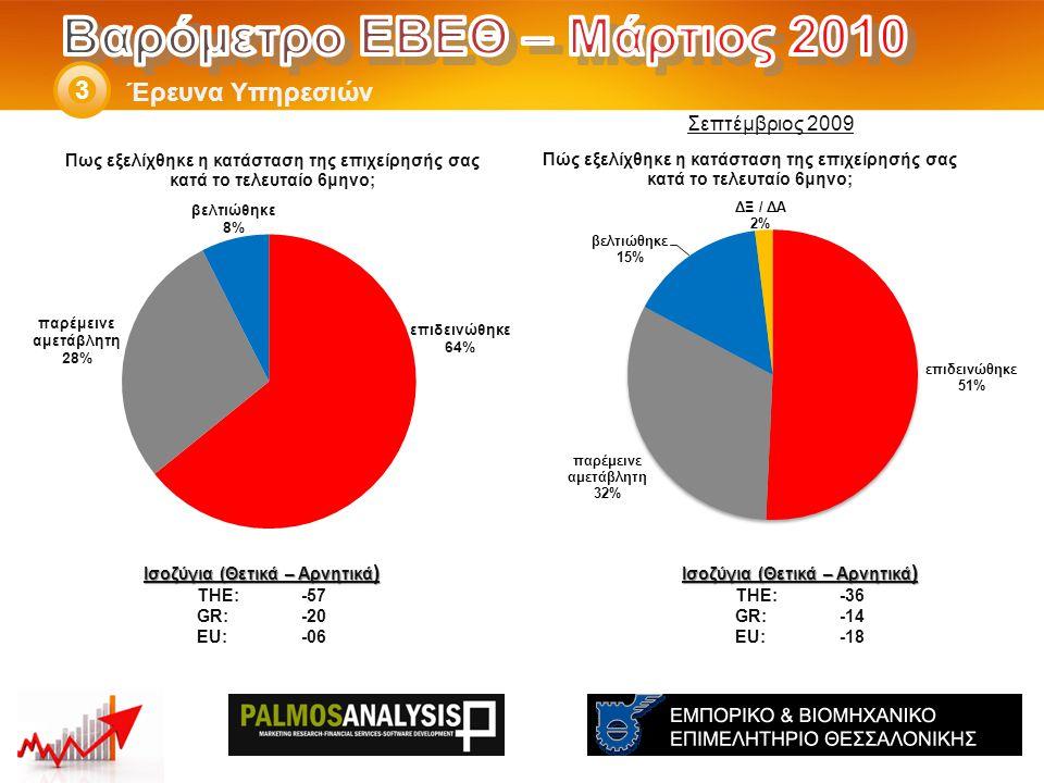 Έρευνα Υπηρεσιών 3 Ισοζύγια (Θετικά – Αρνητικά ) THE: -36 GR:-14 EU:-18 Ισοζύγια (Θετικά – Αρνητικά ) THE: -57 GR:-20 EU:-06 Σεπτέμβριος 2009