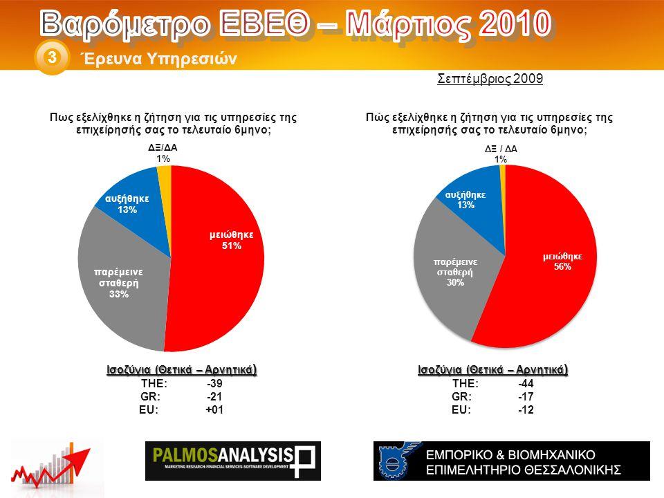Έρευνα Υπηρεσιών 3 Ισοζύγια (Θετικά – Αρνητικά ) THE: -44 GR:-17 EU:-12 Ισοζύγια (Θετικά – Αρνητικά ) THE: -39 GR:-21 EU:+01 Σεπτέμβριος 2009
