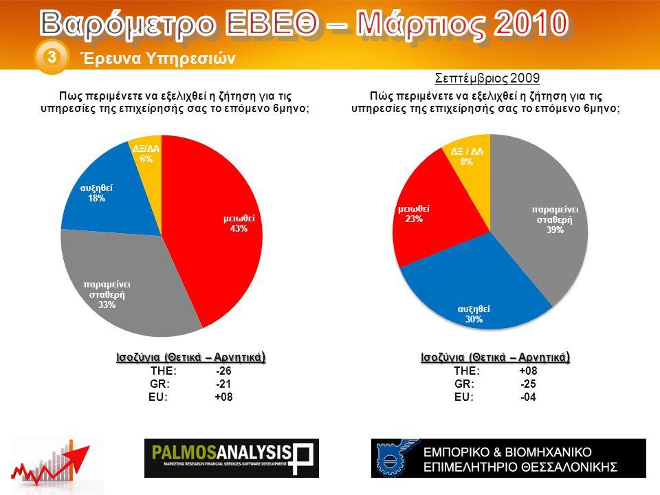 Έρευνα Υπηρεσιών 3 Ισοζύγια (Θετικά – Αρνητικά ) THE: +08 GR:-25 EU:-04 Ισοζύγια (Θετικά – Αρνητικά ) THE: -26 GR:-21 EU:+08 Σεπτέμβριος 2009