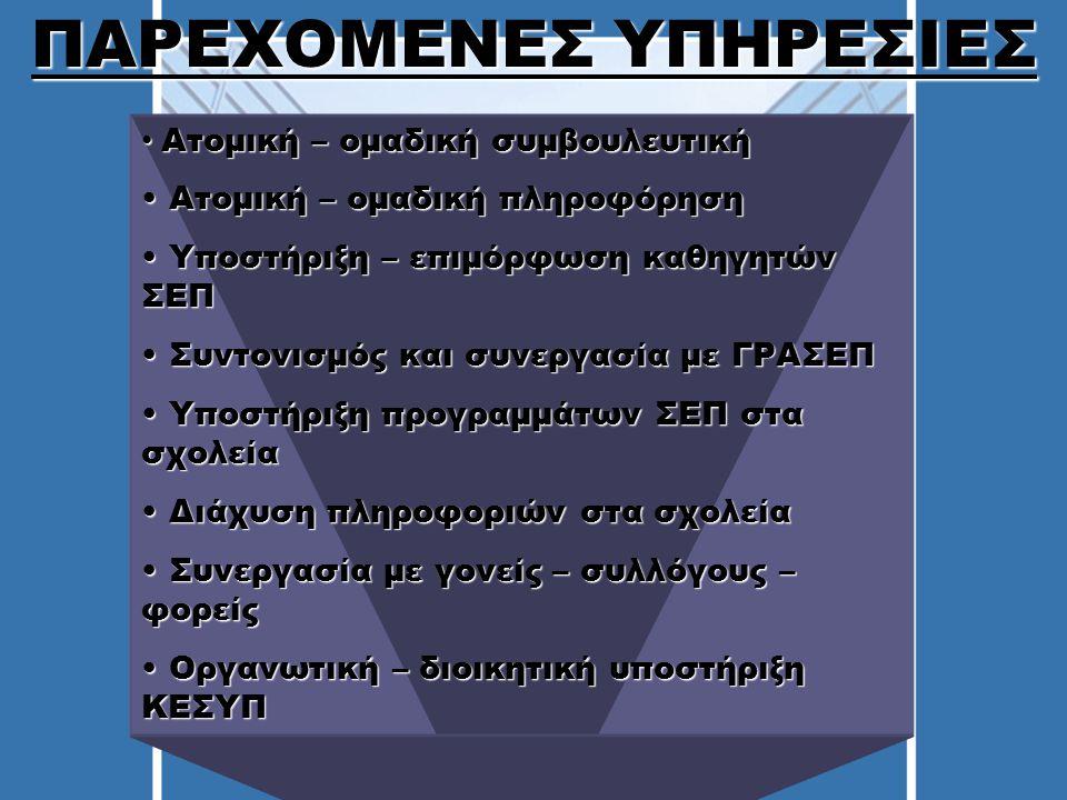 Τα στελέχη του ΚΕΣΥΠ Ηλείας: Σύμβουλοι ΣΕΠ: Κομιώτης Γεώργιος Κάσσαρης Διονύσιος Ειδικός Πληροφόρησης & Τεκμηρίωσης: Μαρίτσας Αντώνιος Συνεργάτης: