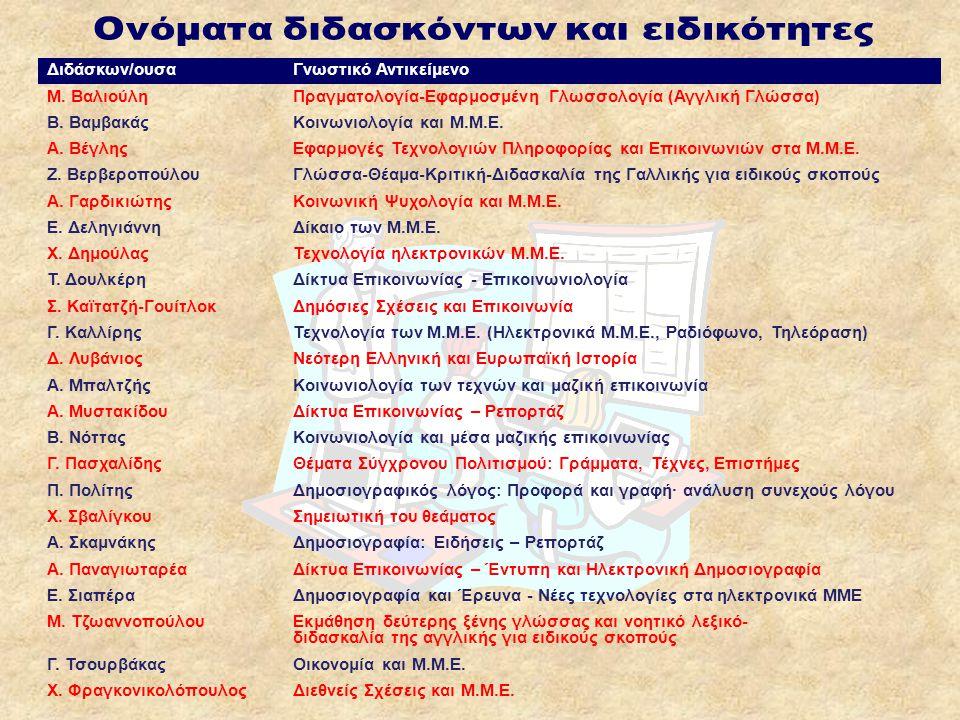 Διδάσκων/oυσαΓνωστικό Αντικείμενο Μ. ΒαλιούληΠραγματολογία-Εφαρμοσμένη Γλωσσολογία (Αγγλική Γλώσσα) Β. ΒαμβακάςΚοινωνιολογία και Μ.Μ.Ε. Α. ΒέγληςΕφαρμ