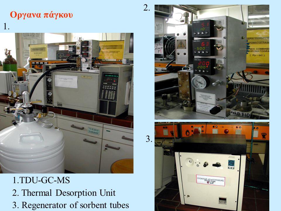 1.TDU-GC-MS 2. Thermal Desorption Unit 3. Regenerator of sorbent tubes 1. 2. 3. Οργανα πάγκου