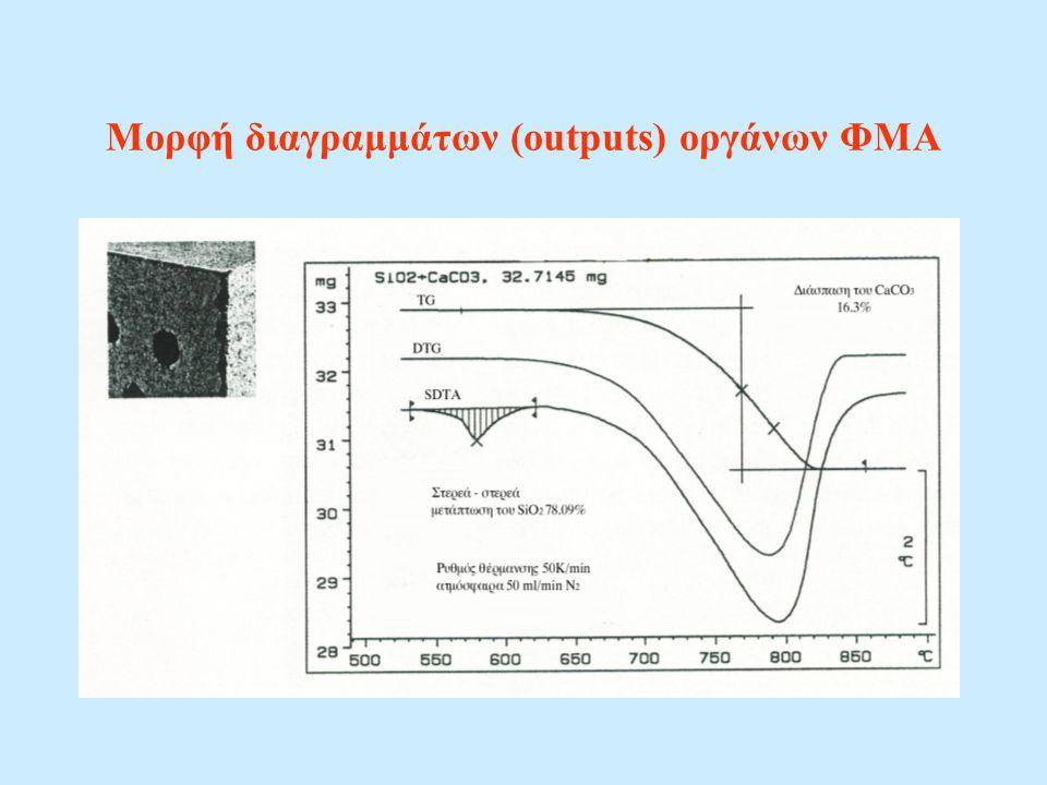 Μορφή διαγραμμάτων (outputs) οργάνων ΦΜΑ