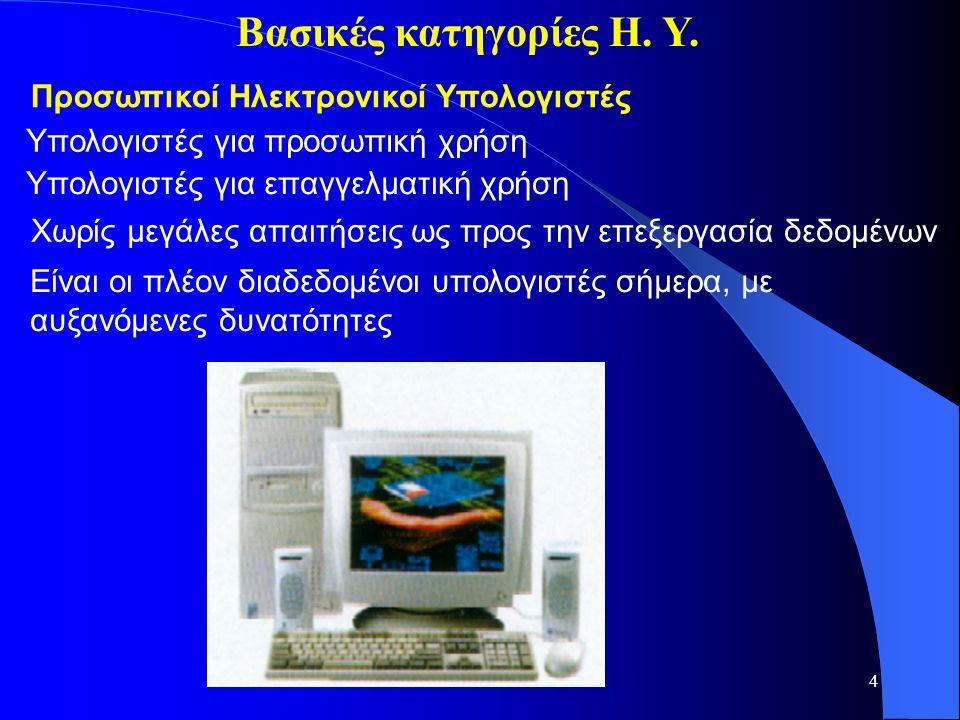 5 Βασικές κατηγορίες Η/Υ Ψηφιακή ατζέντα (Personal Digital Assistant PDA) Φορητοί Ηλεκτρονικοί Υπολογιστές Notebook ή Laptop Υπολογιστής παλάμης (Palmtop PC)