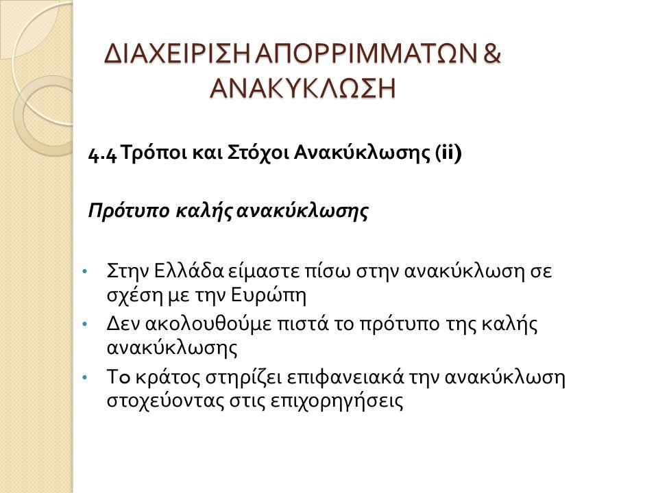 ΔΙΑΧΕΙΡΙΣΗ ΑΠΟΡΡΙΜΜΑΤΩΝ & ΑΝΑΚΥΚΛΩΣΗ 4.4 Τρόποι και Στόχοι Ανακύκλωσης (ii) Πρότυπο καλής ανακύκλωσης Στην Ελλάδα είμαστε πίσω στην ανακύκλωση σε σχέσ