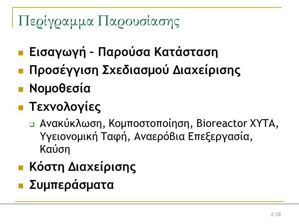 Περίγραμμα Παρουσίασης Εισαγωγή – Παρούσα Κατάσταση Προσέγγιση Σχεδιασμού Διαχείρισης Νομοθεσία Τεχνολογίες  Ανακύκλωση, Κομποστοποίηση, Bioreactor Χ