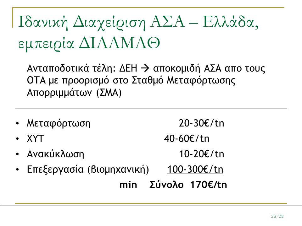 Ιδανική Διαχείριση ΑΣΑ – Ελλάδα, εμπειρία ΔΙΑΑΜΑΘ Ανταποδοτικά τέλη: ΔΕΗ  αποκομιδή ΑΣΑ απο τους ΟΤΑ με προορισμό στο Σταθμό Μεταφόρτωσης Απορριμμάτω